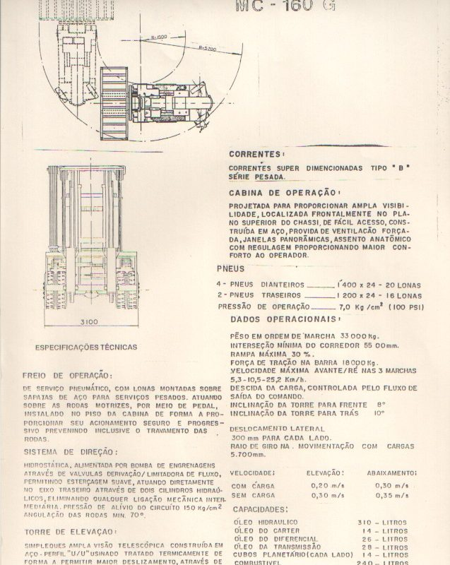 Catalogo MC 160 G - Pagina 03