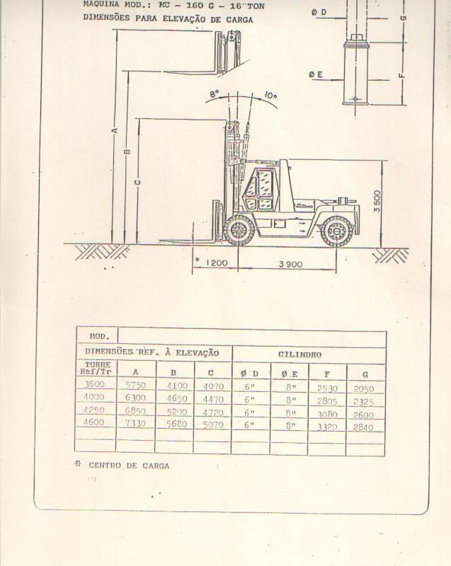 Catalogo MC 160 G - Pagina 04